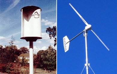 Horizontal and Vertical Axis Wind Turbines